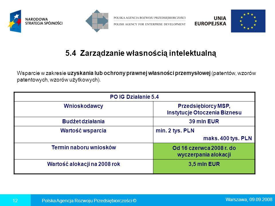 5.4 Zarządzanie własnością intelektualną Polska Agencja Rozwoju Przedsiębiorczości ©12 PO IG Działanie 5.4 WnioskodawcyPrzedsiębiorcy MSP, Instytucje
