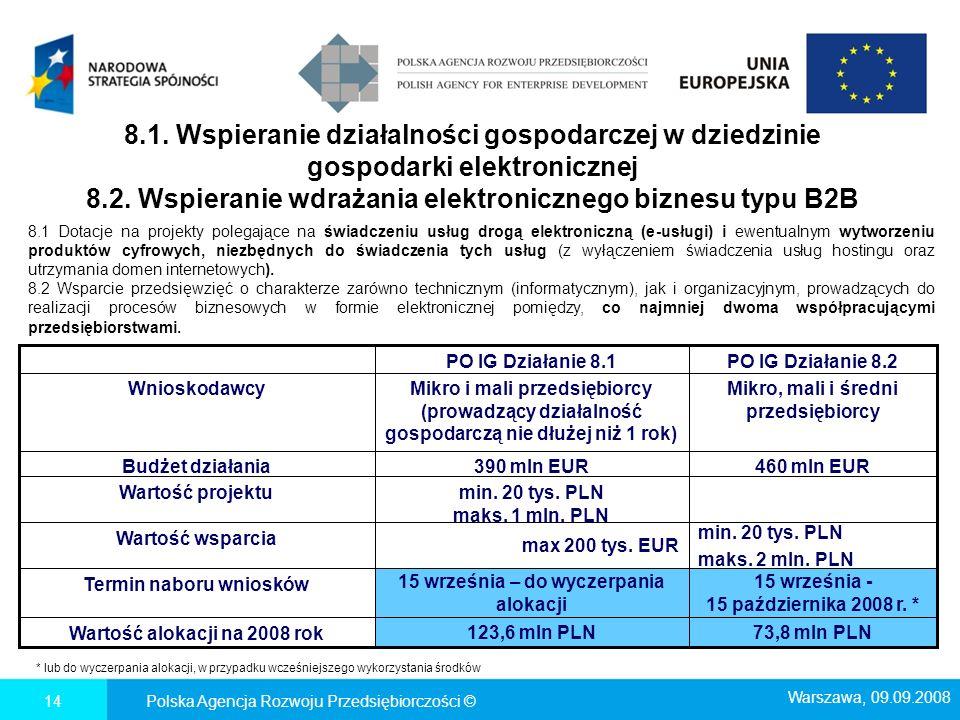 8.1. Wspieranie działalności gospodarczej w dziedzinie gospodarki elektronicznej 8.2. Wspieranie wdrażania elektronicznego biznesu typu B2B Polska Age