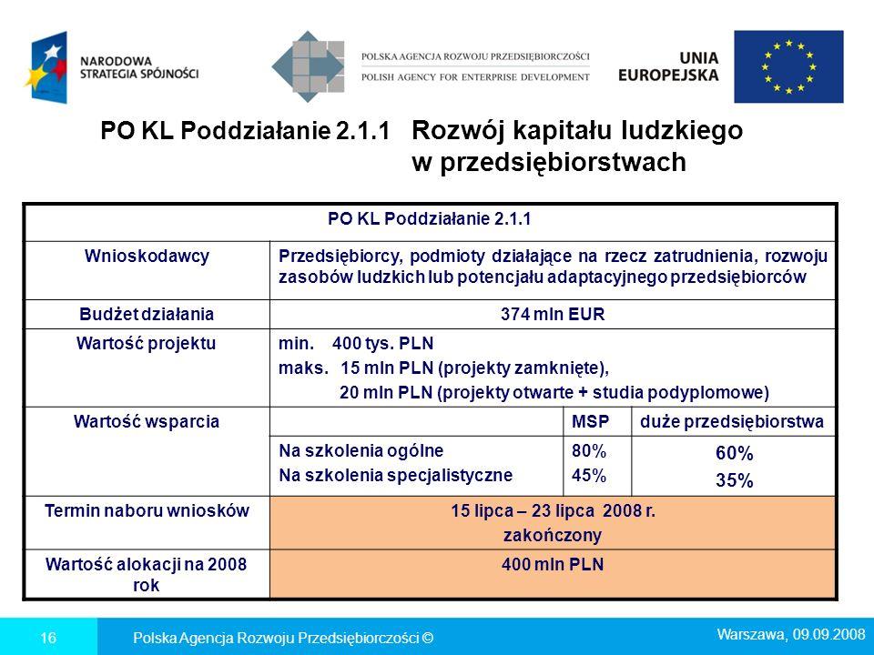 PO KL Poddziałanie 2.1.1 Rozwój kapitału ludzkiego w przedsiębiorstwach Polska Agencja Rozwoju Przedsiębiorczości ©16 PO KL Poddziałanie 2.1.1 Wniosko