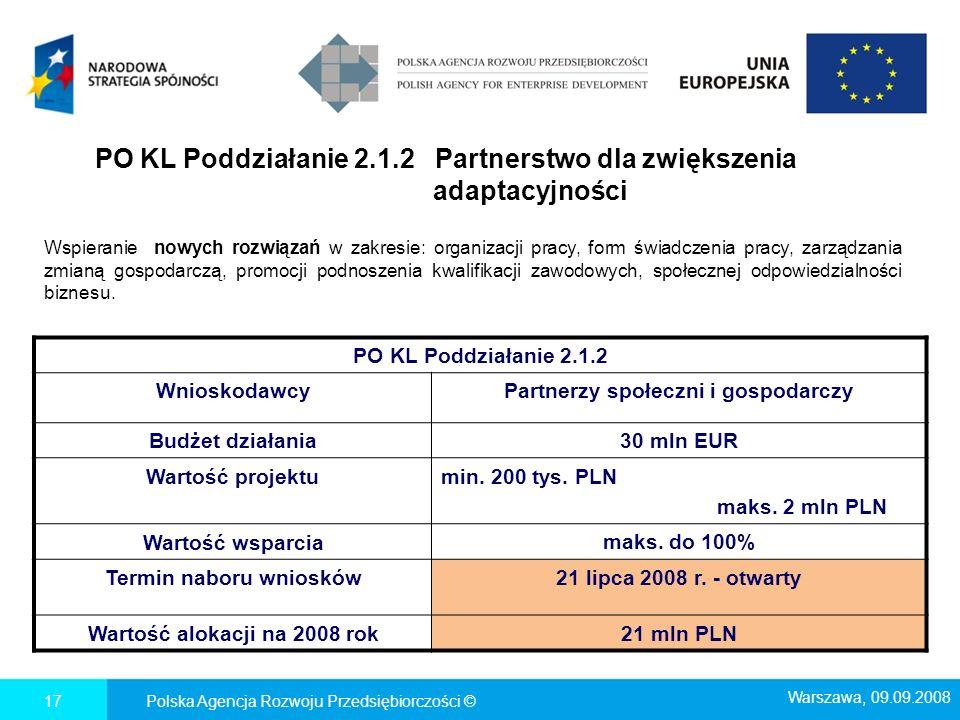 PO KL Poddziałanie 2.1.2 Partnerstwo dla zwiększenia adaptacyjności Polska Agencja Rozwoju Przedsiębiorczości ©17 PO KL Poddziałanie 2.1.2 Wnioskodawc