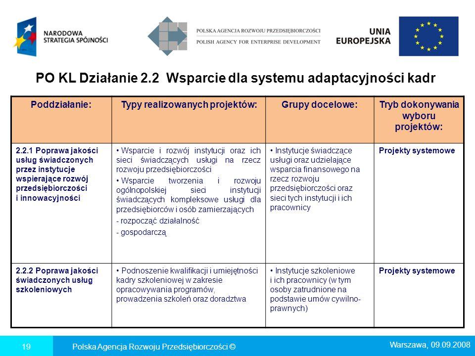 PO KL Działanie 2.2 Wsparcie dla systemu adaptacyjności kadr Polska Agencja Rozwoju Przedsiębiorczości ©19 Poddziałanie:Typy realizowanych projektów:G