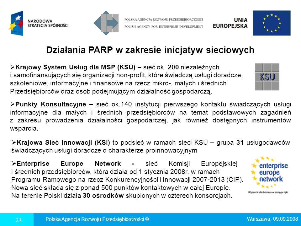 Działania PARP w zakresie inicjatyw sieciowych Krajowy System Usług dla MSP (KSU) – sieć ok. 200 niezależnych i samofinansujących się organizacji non-