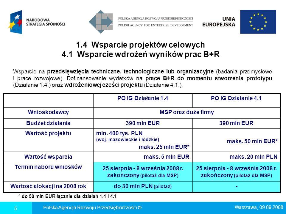 1.4 Wsparcie projektów celowych 4.1 Wsparcie wdrożeń wyników prac B+R 5 PO IG Działanie 1.4PO IG Działanie 4.1 WnioskodawcyMSP oraz duże firmy Budżet