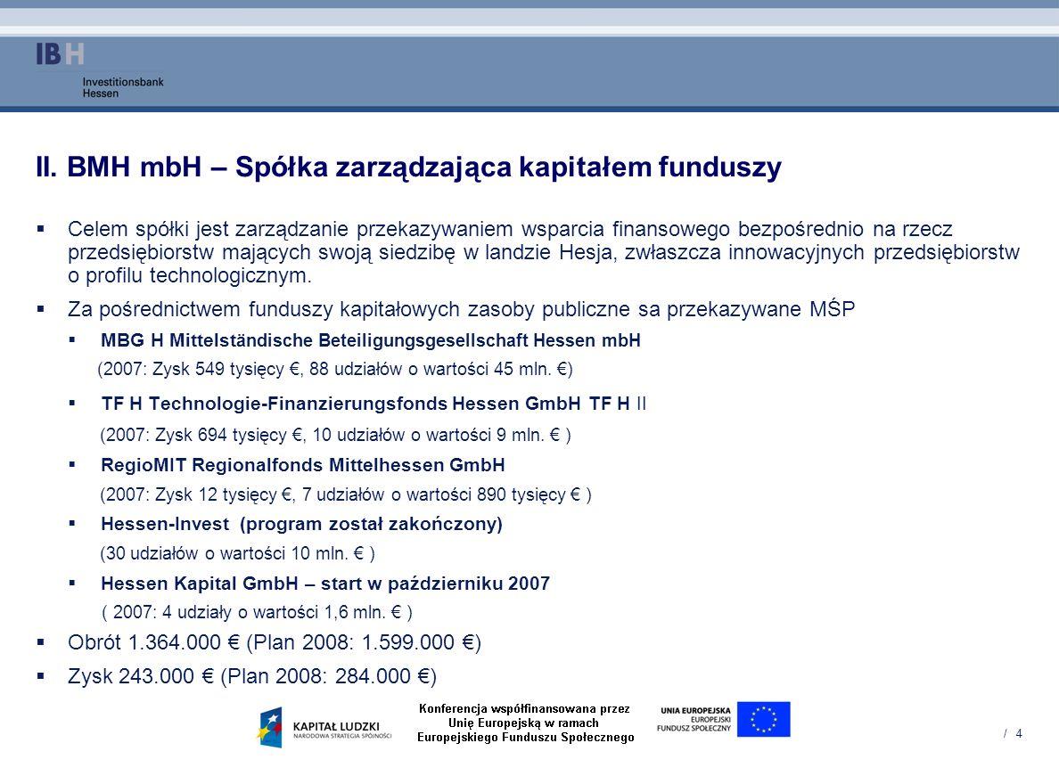 / 5 II.Fundusz Hessen Kapital Program Hessen Kapital I i II (1) Zainwestowanie kapitału w formie cichych udziałów w ok.