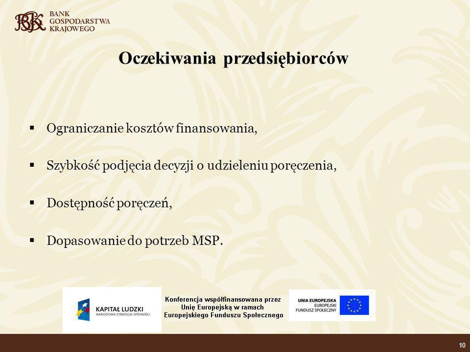 10 Oczekiwania przedsiębiorców Ograniczanie kosztów finansowania, Szybkość podjęcia decyzji o udzieleniu poręczenia, Dostępność poręczeń, Dopasowanie do potrzeb MSP.