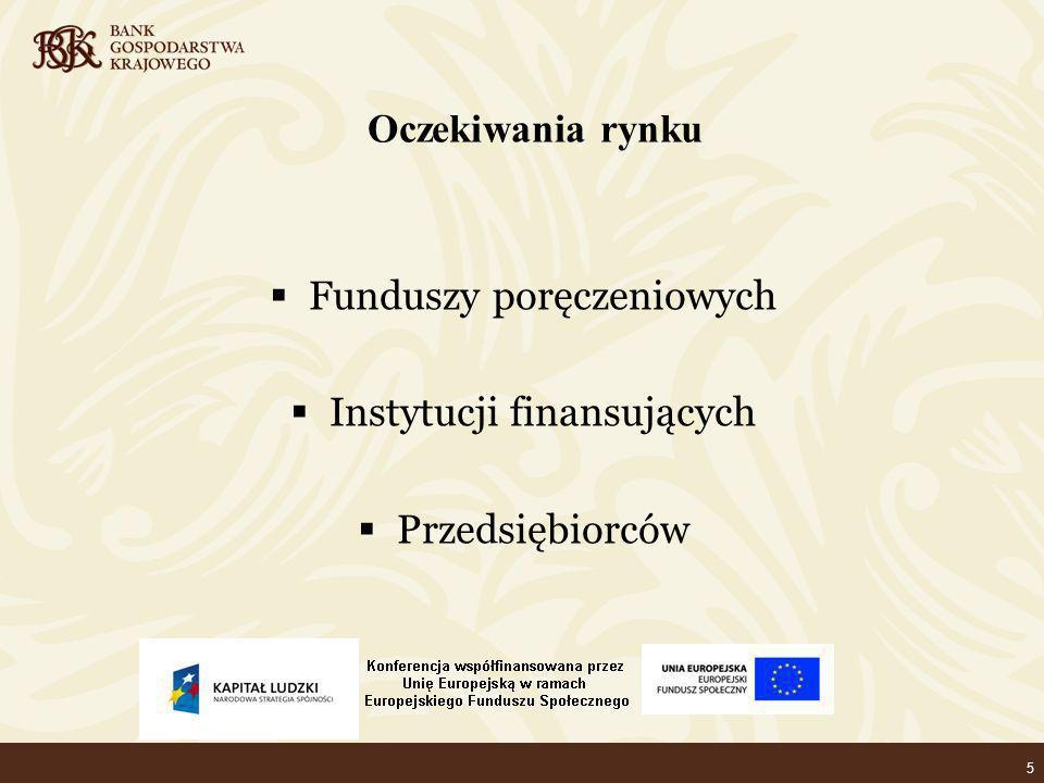 5 Oczekiwania rynku Funduszy poręczeniowych Instytucji finansujących Przedsiębiorców