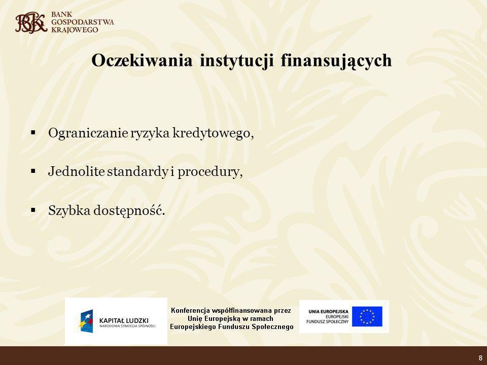 8 Oczekiwania instytucji finansujących Ograniczanie ryzyka kredytowego, Jednolite standardy i procedury, Szybka dostępność.