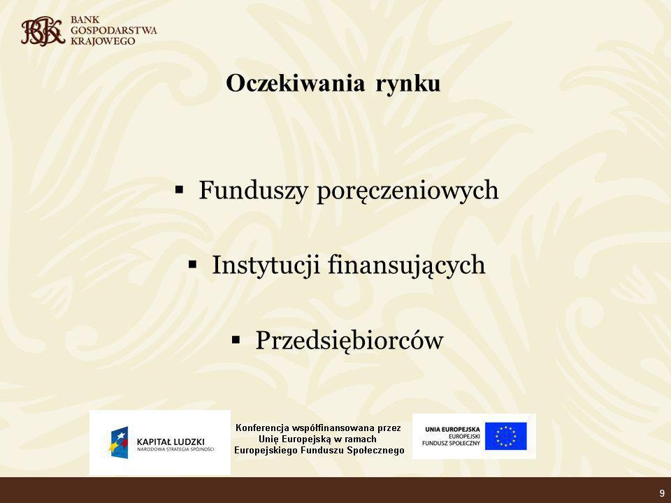 9 Oczekiwania rynku Funduszy poręczeniowych Instytucji finansujących Przedsiębiorców