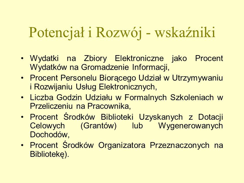 W nowej normie w czwartej grupie wykorzystano większość mierników opracowanych przez R.