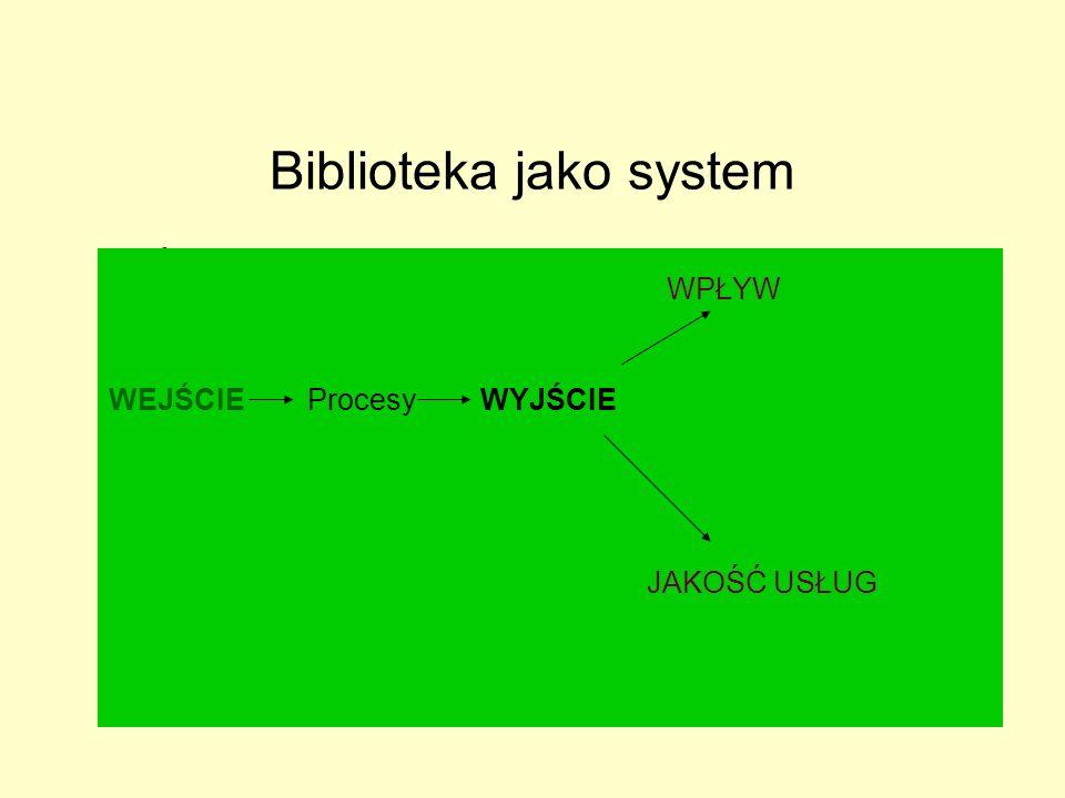 Główne płaszczyzny badań i ocen jakości: A.Ocena wejść, wyjść i procesów systemu bibliotecznego oraz ich wzajemnych relacji (badanie funkcjonalności produktów oraz procesów tradycyjnych i elektronicznych).