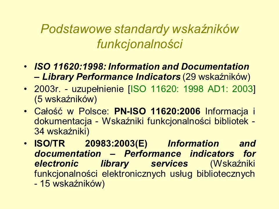 Podstawowe standardy wskaźników funkcjonalności Poll, R., te Boekhorst, P.