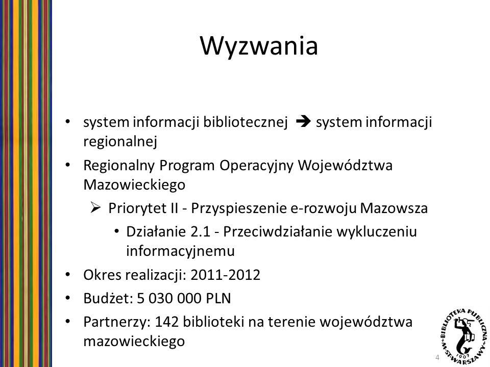system informacji bibliotecznej system informacji regionalnej Regionalny Program Operacyjny Województwa Mazowieckiego Priorytet II - Przyspieszenie e-