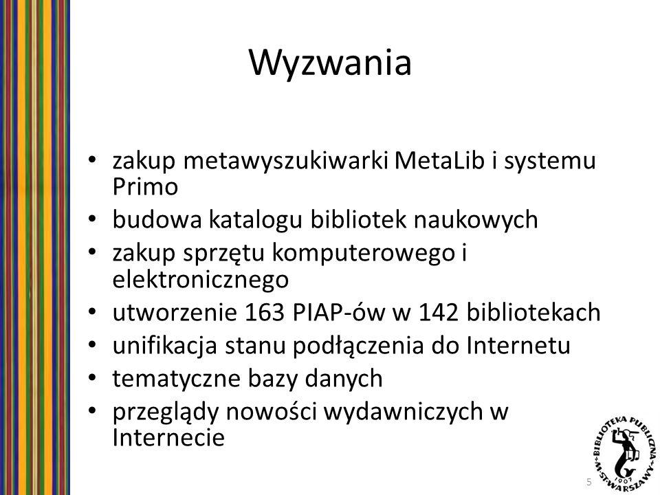 zakup metawyszukiwarki MetaLib i systemu Primo budowa katalogu bibliotek naukowych zakup sprzętu komputerowego i elektronicznego utworzenie 163 PIAP-ó