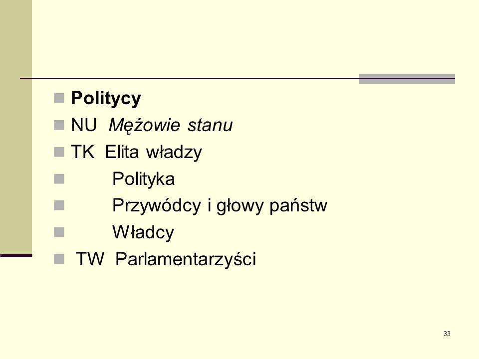 33 Politycy NU Mężowie stanu TK Elita władzy Polityka Przywódcy i głowy państw Władcy TW Parlamentarzyści