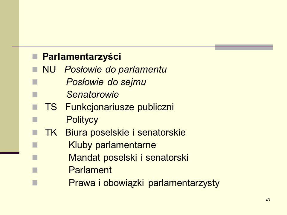 43 Parlamentarzyści NU Posłowie do parlamentu Posłowie do sejmu Senatorowie TS Funkcjonariusze publiczni Politycy TK Biura poselskie i senatorskie Klu
