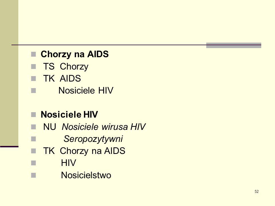 52 Chorzy na AIDS TS Chorzy TK AIDS Nosiciele HIV NU Nosiciele wirusa HIV Seropozytywni TK Chorzy na AIDS HIV Nosicielstwo