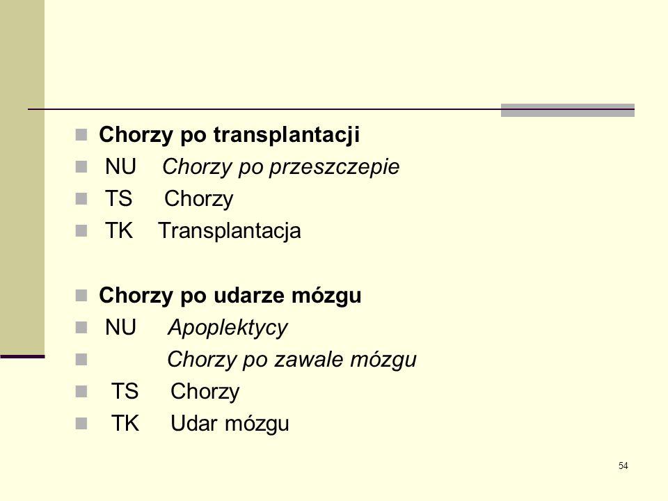 54 Chorzy po transplantacji NU Chorzy po przeszczepie TS Chorzy TK Transplantacja Chorzy po udarze mózgu NU Apoplektycy Chorzy po zawale mózgu TS Chor