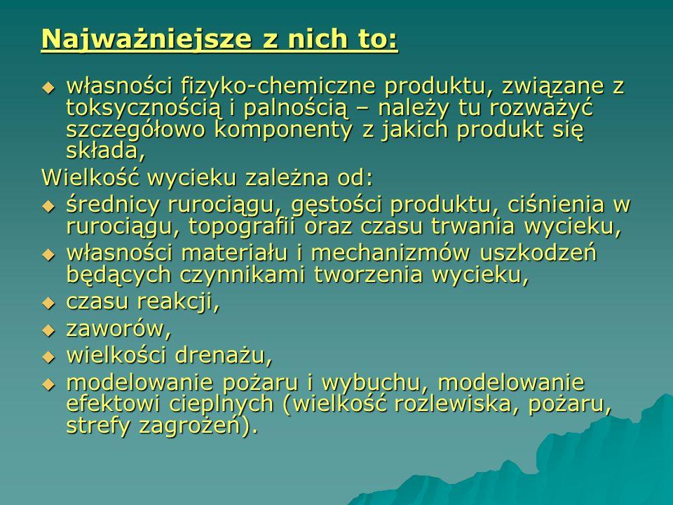 Najważniejsze z nich to: własności fizyko-chemiczne produktu, związane z toksycznością i palnością – należy tu rozważyć szczegółowo komponenty z jakic