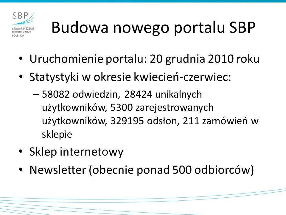Budowa nowego portalu SBP Uruchomienie portalu: 20 grudnia 2010 roku Statystyki w okresie kwiecień-czerwiec: – 58082 odwiedzin, 28424 unikalnych użytkowników, 5300 zarejestrowanych użytkowników, 329195 odsłon, 211 zamówień w sklepie Sklep internetowy Newsletter (obecnie ponad 500 odbiorców)