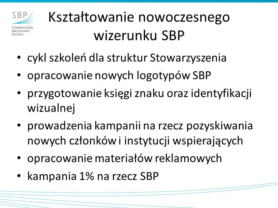 Kształtowanie nowoczesnego wizerunku SBP cykl szkoleń dla struktur Stowarzyszenia opracowanie nowych logotypów SBP przygotowanie księgi znaku oraz identyfikacji wizualnej prowadzenia kampanii na rzecz pozyskiwania nowych członków i instytucji wspierających opracowanie materiałów reklamowych kampania 1% na rzecz SBP