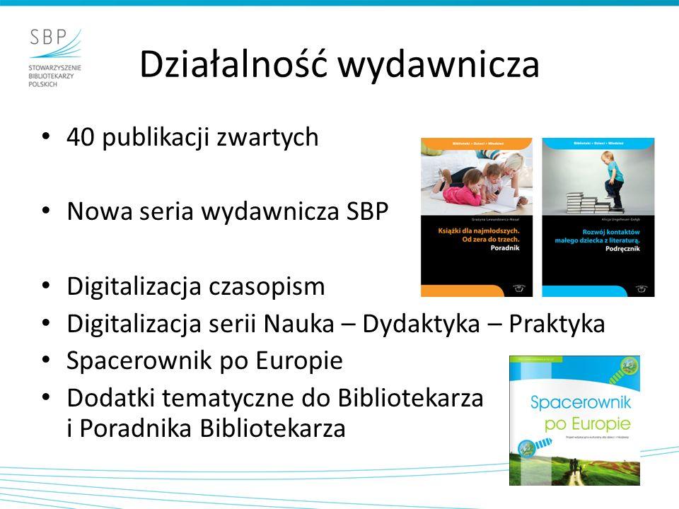 Działalność wydawnicza 40 publikacji zwartych Nowa seria wydawnicza SBP Digitalizacja czasopism Digitalizacja serii Nauka – Dydaktyka – Praktyka Space