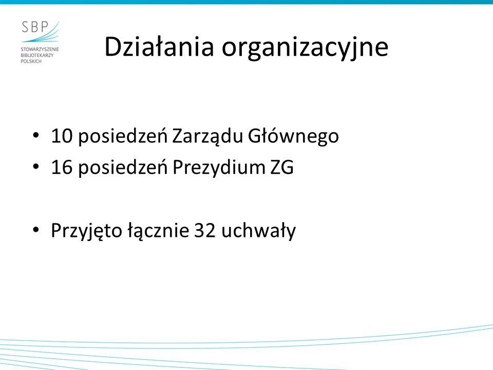Współpraca międzynarodowa przystąpienie do EBLIDA (2010) udział w – kongresach IFLA – posiedzeniach LIBER, EBLIDA, IAML – międzynarodowych seminariach (Bruksela, Kreta, Moskwa, Dublin, Sankt Petersburg, Malaga) – wyjazd edukacyjny członków SBP do bibliotek Saksonii i Turyngii – polsko-niemieckie warsztaty dot.