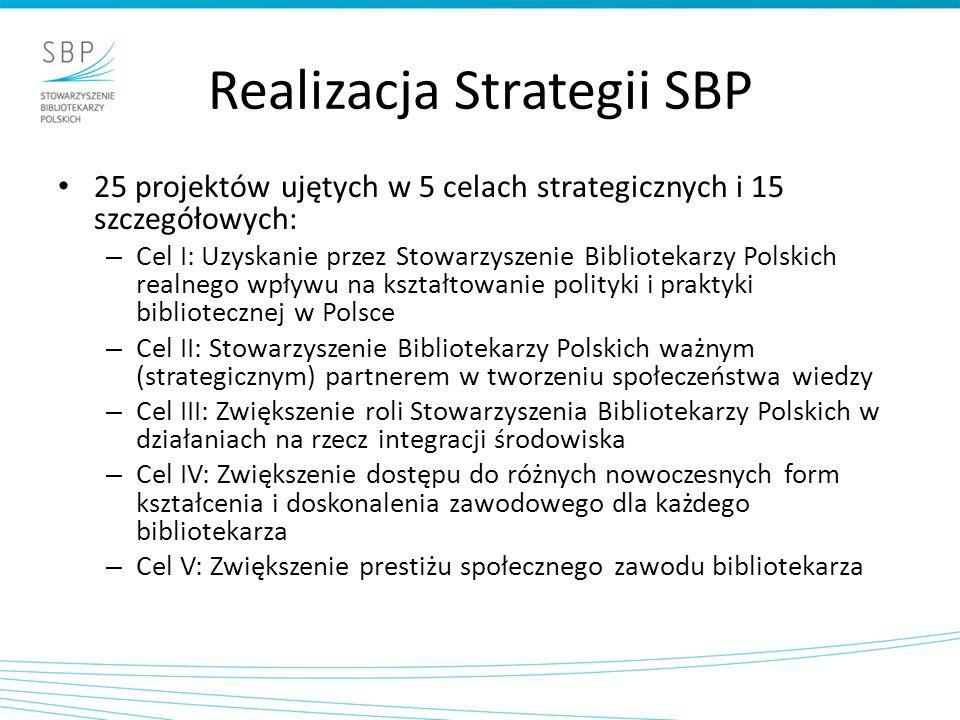 Realizacja Strategii SBP 25 projektów ujętych w 5 celach strategicznych i 15 szczegółowych: – Cel I: Uzyskanie przez Stowarzyszenie Bibliotekarzy Pols