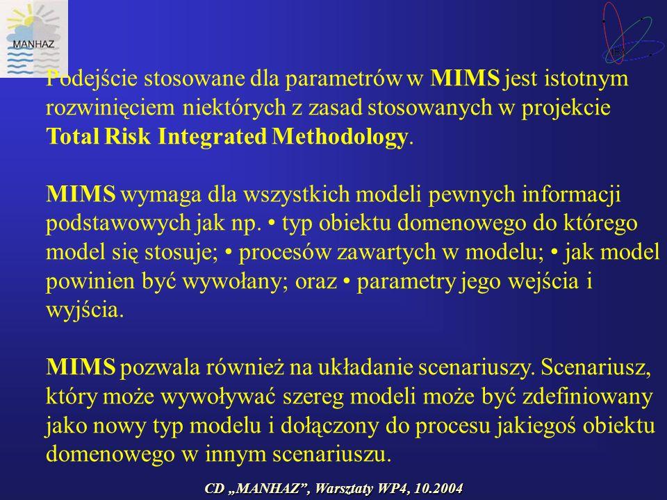 CD MANHAZ, Warsztaty WP4, 10.2004 Podejście stosowane dla parametrów w MIMS jest istotnym rozwinięciem niektórych z zasad stosowanych w projekcie Total Risk Integrated Methodology.