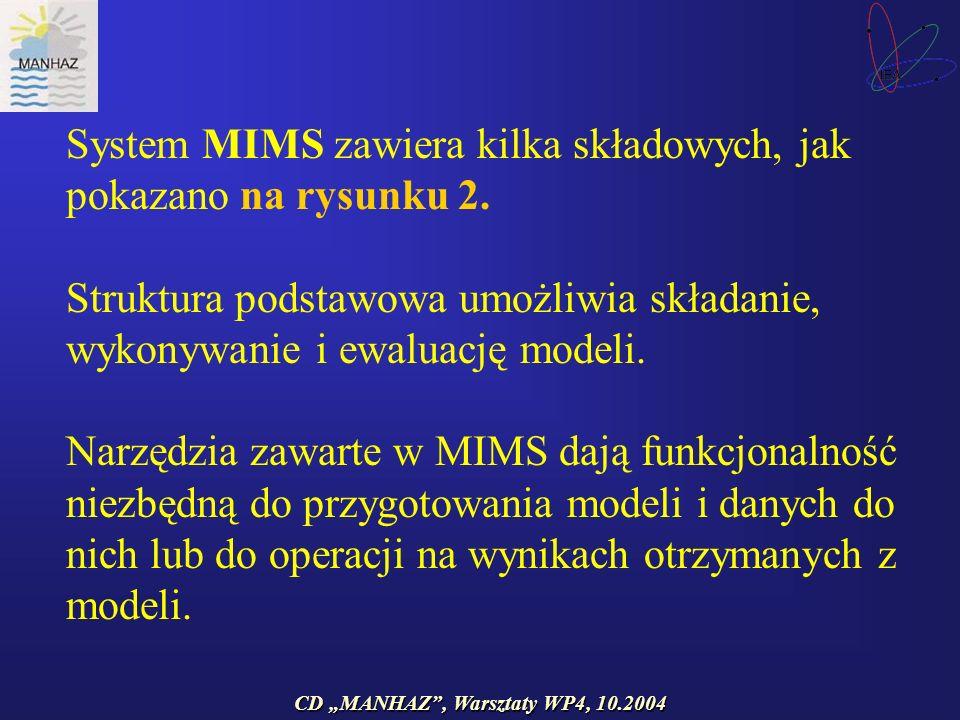 CD MANHAZ, Warsztaty WP4, 10.2004 System MIMS zawiera kilka składowych, jak pokazano na rysunku 2.