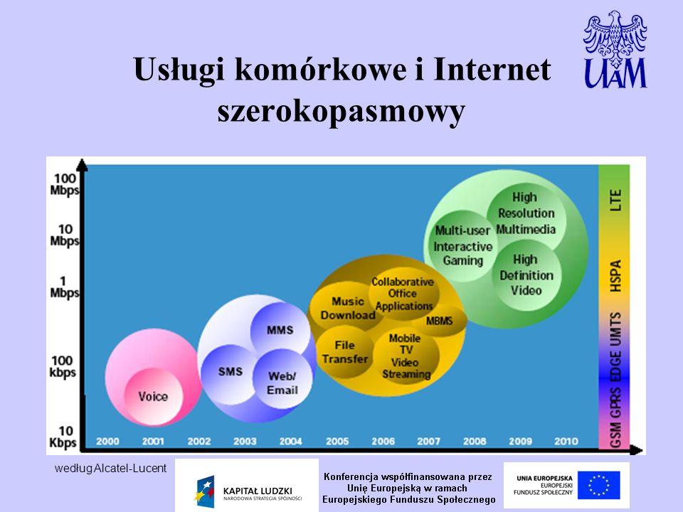 Usługi komórkowe i Internet szerokopasmowy według Alcatel-Lucent