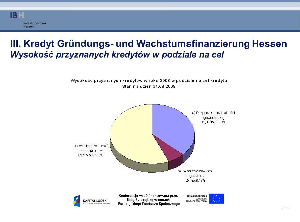 / 11 III. Kredyt Gründungs- und Wachstumsfinanzierung Hessen Wysokość przyznanych kredytów w podziale na cel