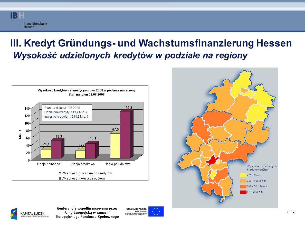 / 13 III. Kredyt Gründungs- und Wachstumsfinanzierung Hessen Wysokość udzielonych kredytów w podziale na regiony Wysokość przyznanych kredytów ogółem