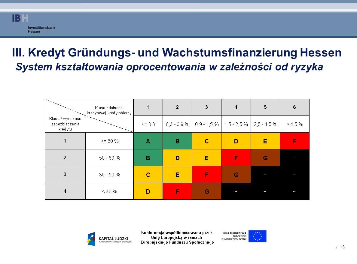 / 16 III. Kredyt Gründungs- und Wachstumsfinanzierung Hessen System kształtowania oprocentowania w zależności od ryzyka