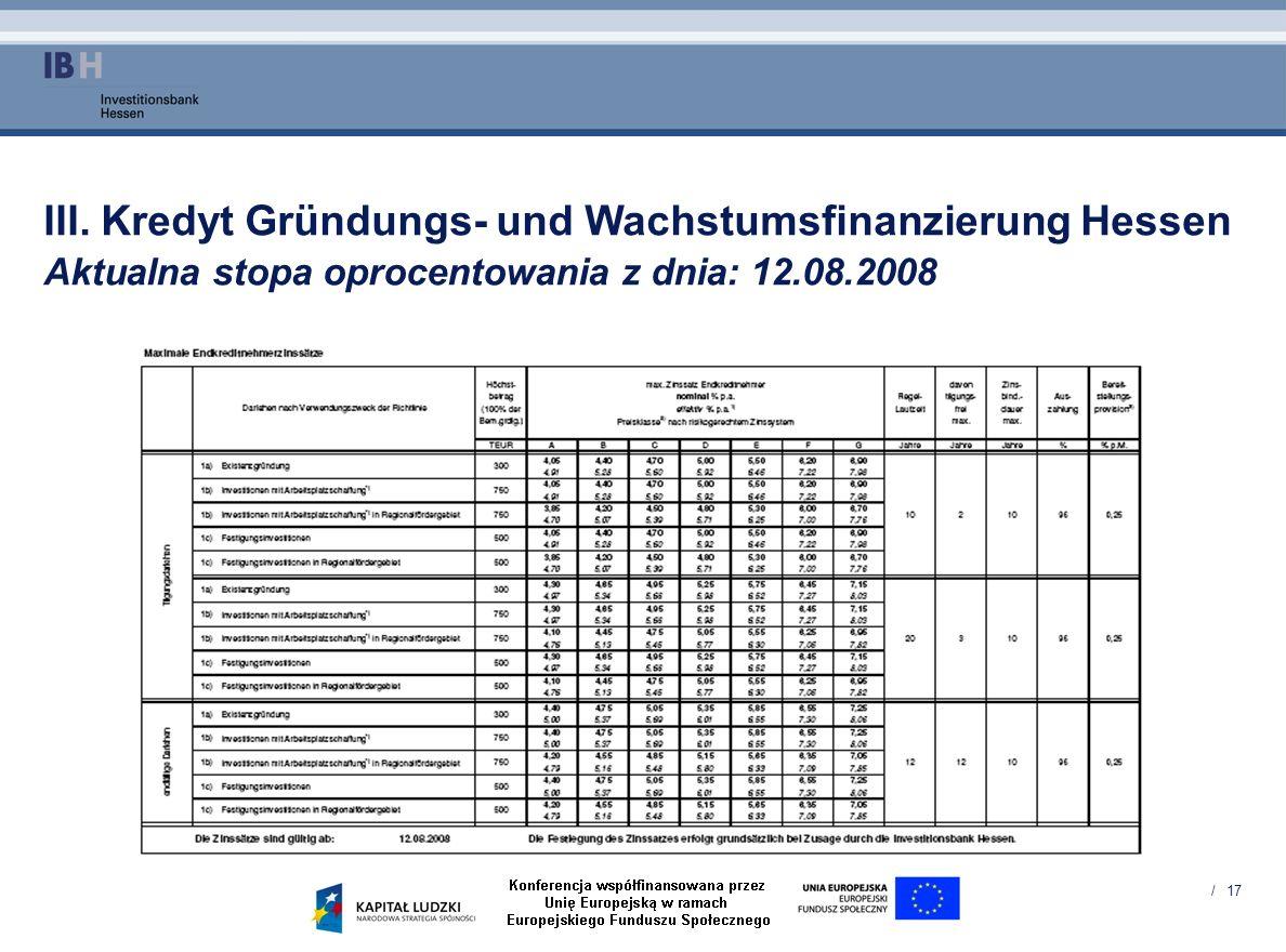 / 17 III. Kredyt Gründungs- und Wachstumsfinanzierung Hessen Aktualna stopa oprocentowania z dnia: 12.08.2008