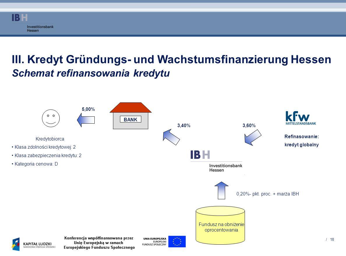 / 18 III. Kredyt Gründungs- und Wachstumsfinanzierung Hessen Schemat refinansowania kredytu BANK Fundusz na obniżenie oprocentowania Kredytobiorca Kla