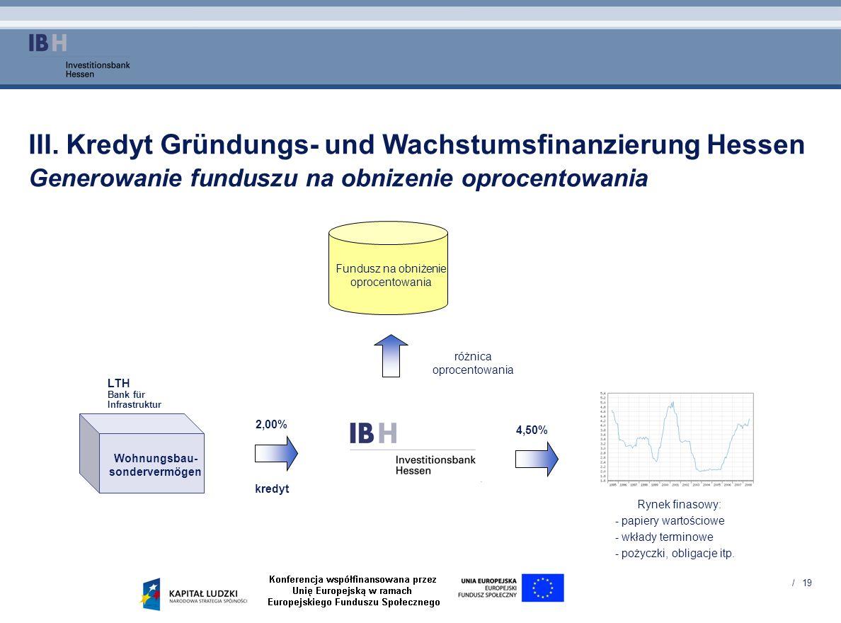 / 19 III. Kredyt Gründungs- und Wachstumsfinanzierung Hessen Generowanie funduszu na obnizenie oprocentowania Fundusz na obniżenie oprocentowania Ryne