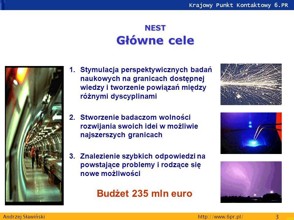 Krajowy Punkt Kontaktowy 6.PR http://www.6pr.pl/ 3 Andrzej Sławiński 1.Stymulacja perspektywicznych badań naukowych na granicach dostępnej wiedzy i tw