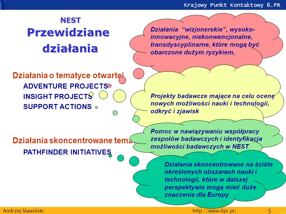Krajowy Punkt Kontaktowy 6.PR http://www.6pr.pl/ 5 Andrzej Sławiński Działania o tematyce otwartej ADVENTURE PROJECTS INSIGHT PROJECTS SUPPORT ACTIONS Działania skoncentrowane tematycznie PATHFINDER INITIATIVES NESTPrzewidzianedziałania Działania wizjonerskie, wysoko- innowacyjne, niekonwencjonalne, transdyscyplinarne, które mogą być obarczone dużym ryzykiem, Projekty badawcze mające na celu ocenę nowych możliwości nauki i technologii, odkryć i zjawisk Pomoc w nawiązywaniu współpracy zespołów badawczych i identyfikacja możliwości badawczych w NEST Działania skoncentrowane na ściśle określonych obszarach nauki i technologii, które w dalszej perspektywie mogą mieć duże znaczenie dla Europy