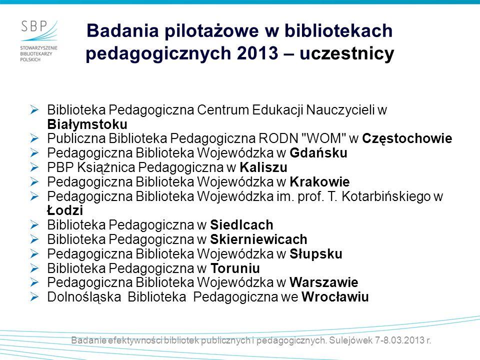 Badania pilotażowe w bibliotekach pedagogicznych 2013 – uczestnicy Biblioteka Pedagogiczna Centrum Edukacji Nauczycieli w Białymstoku Publiczna Biblio