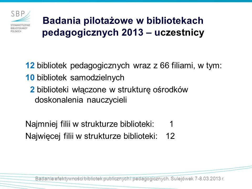 Badania pilotażowe w bibliotekach pedagogicznych 2013 – uczestnicy 12 bibliotek pedagogicznych wraz z 66 filiami, w tym: 10 bibliotek samodzielnych 2
