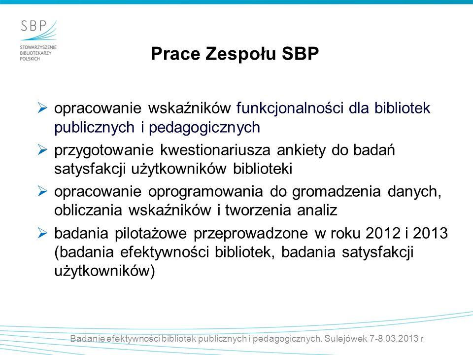 Prace Zespołu SBP opracowanie wskaźników funkcjonalności dla bibliotek publicznych i pedagogicznych przygotowanie kwestionariusza ankiety do badań sat