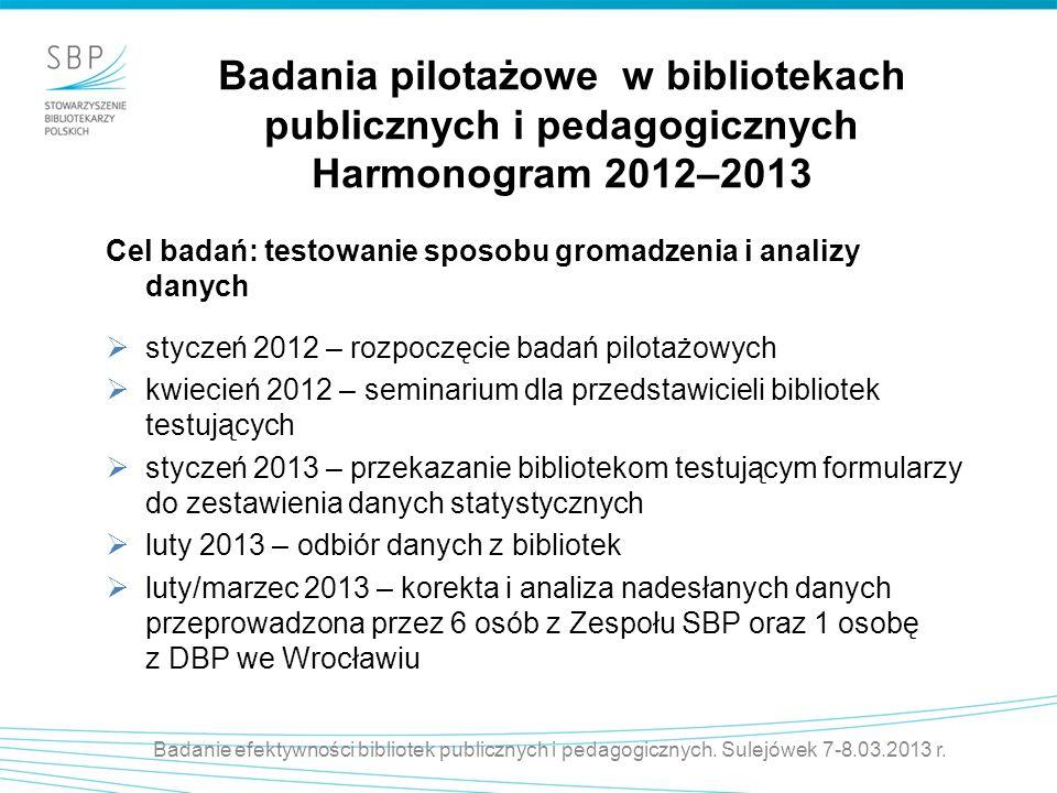 Badania pilotażowe w bibliotekach publicznych i pedagogicznych Harmonogram 2012–2013 Badanie efektywności bibliotek publicznych i pedagogicznych. Sule