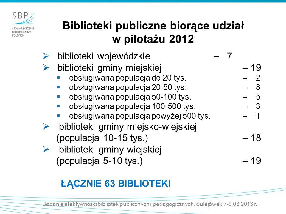 Badanie efektywności bibliotek publicznych i pedagogicznych. Sulejówek 7-8.03.2013 r. Biblioteki publiczne biorące udział w pilotażu 2012 biblioteki w