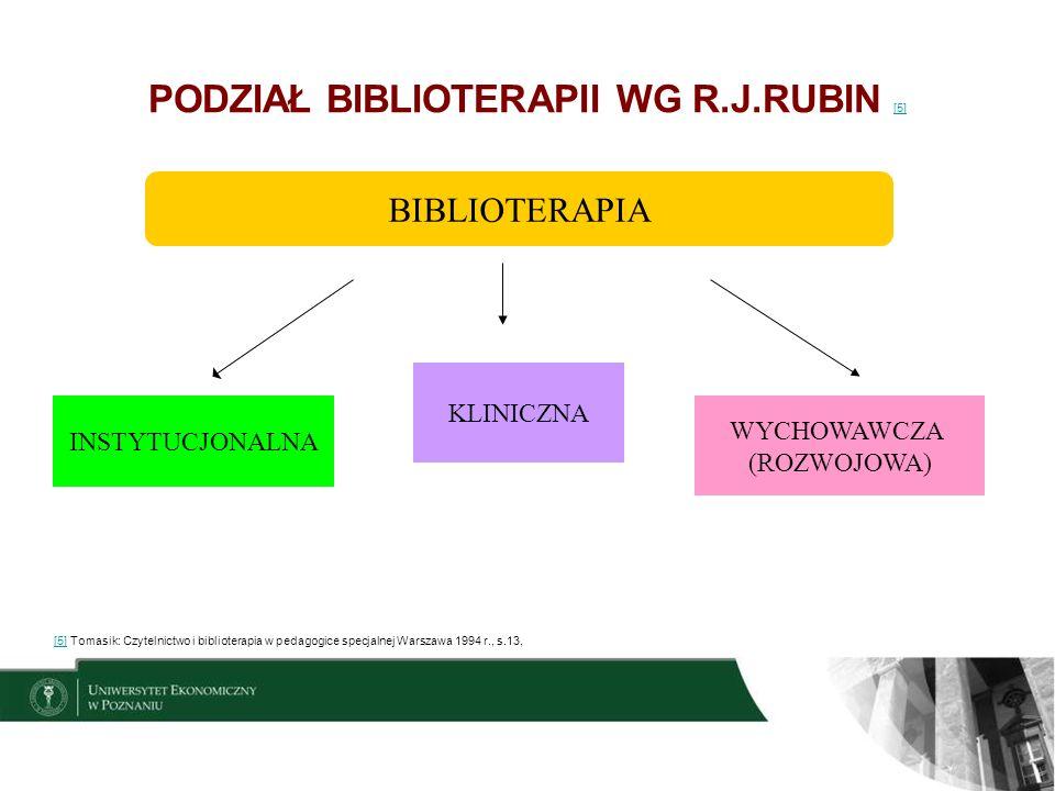 6 PODZIAŁ BIBLIOTERAPII WG R.J.RUBIN Zastosowanie literatury, a szczególnie dydaktycznej do potrzeb indywidualnego zinstytucjonalizowanego pacjenta.