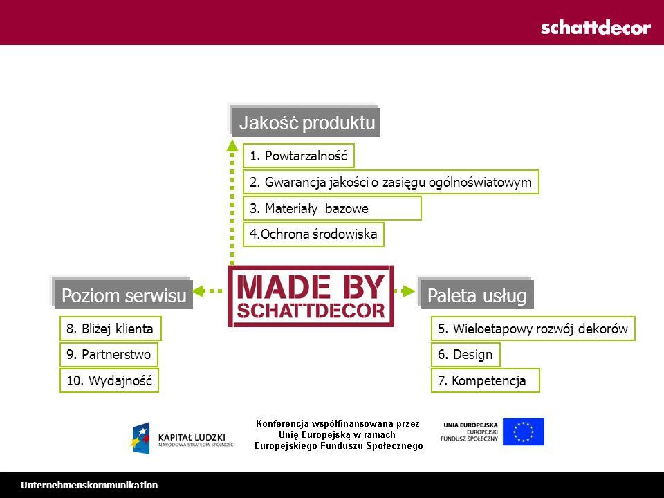 Unternehmenskommunikation Jakość produktu Paleta usługPoziom serwisu 6.