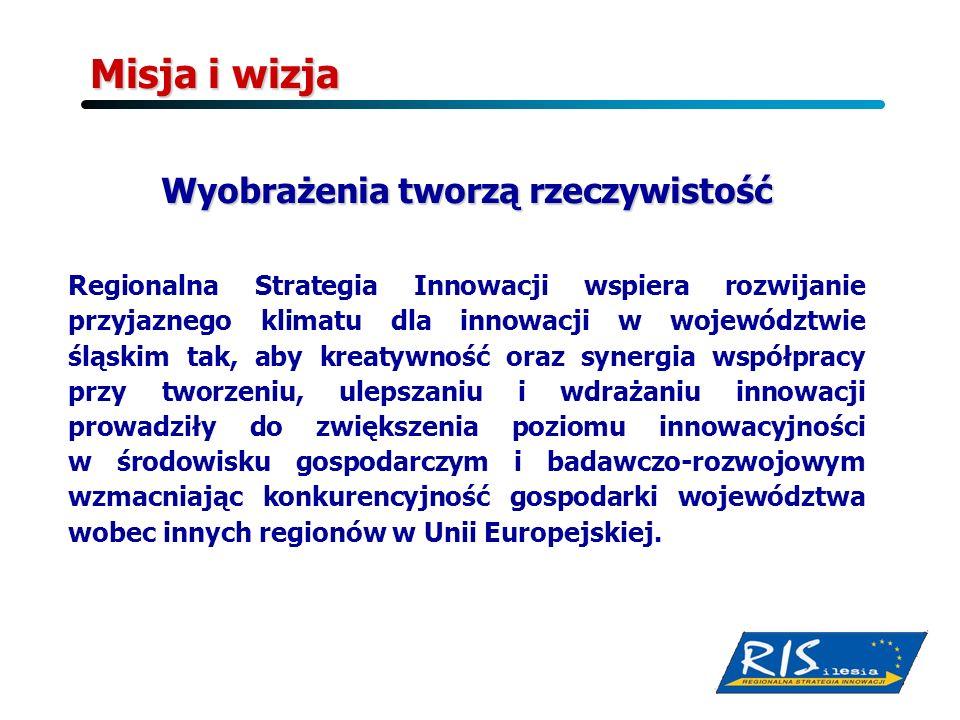 Misja i wizja Wyobrażenia tworzą rzeczywistość Regionalna Strategia Innowacji wspiera rozwijanie przyjaznego klimatu dla innowacji w województwie śląs