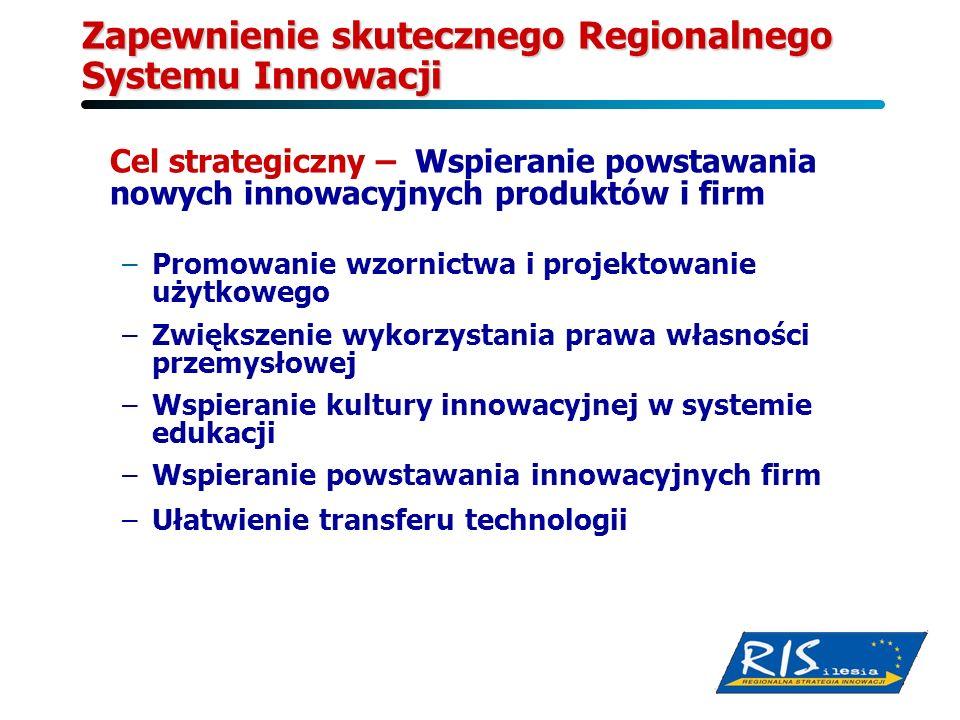 Zapewnienie skutecznego Regionalnego Systemu Innowacji Cel strategiczny – Wspieranie powstawania nowych innowacyjnych produktów i firm –Promowanie wzo