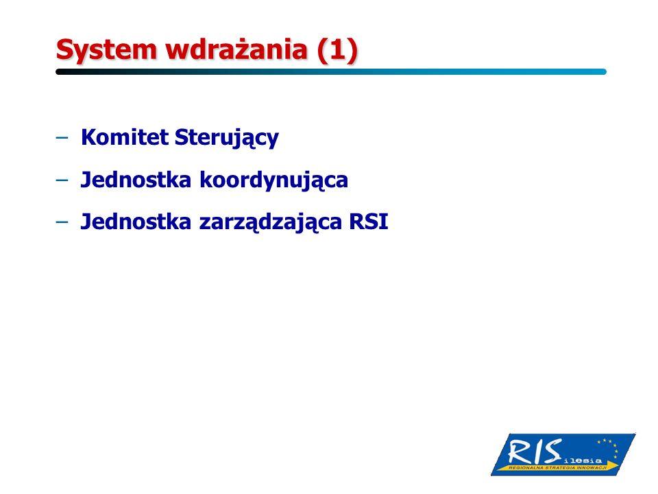System wdrażania (1) –Komitet Sterujący –Jednostka koordynująca –Jednostka zarządzająca RSI