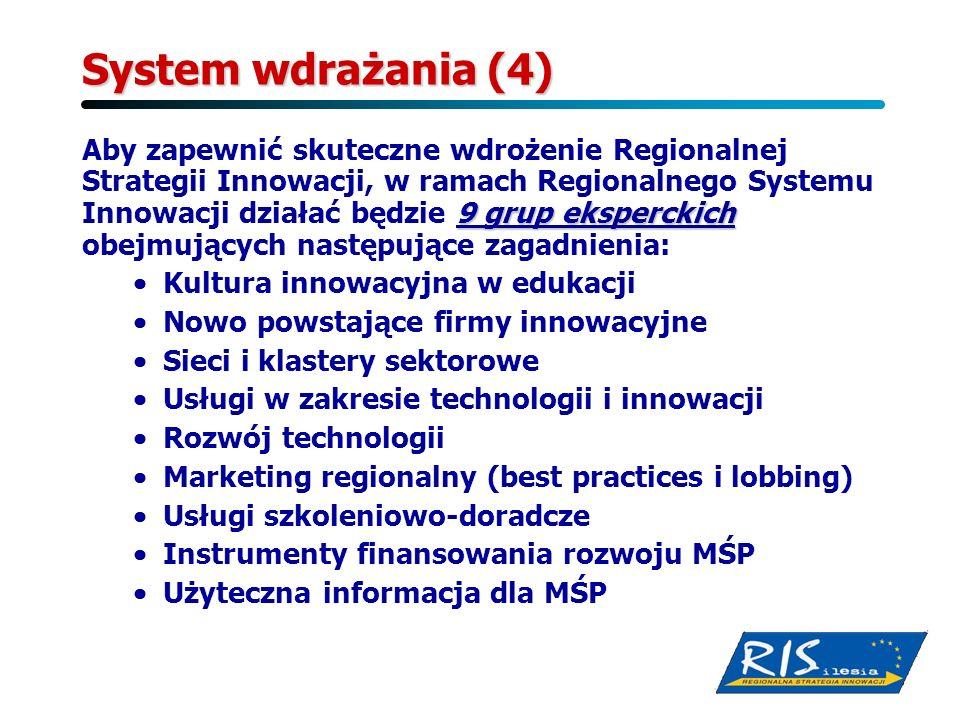 System wdrażania (4) 9 grup eksperckich Aby zapewnić skuteczne wdrożenie Regionalnej Strategii Innowacji, w ramach Regionalnego Systemu Innowacji dzia