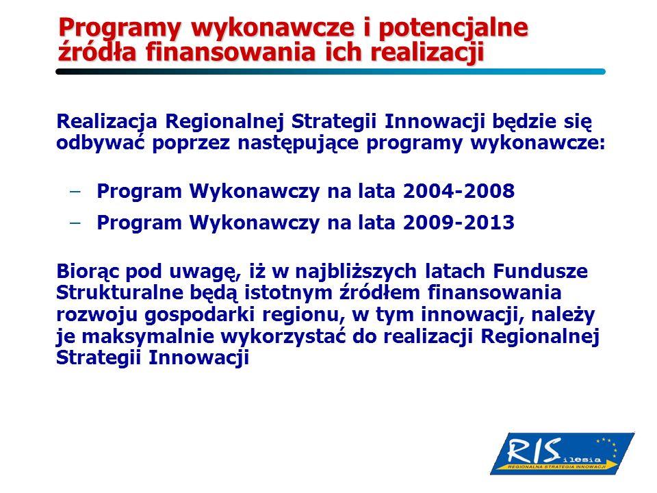 Programy wykonawcze i potencjalne źródła finansowania ich realizacji Realizacja Regionalnej Strategii Innowacji będzie się odbywać poprzez następujące